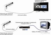 Цифровой эфирный ресивер Patix Digital PT-701 (DVB-T2)